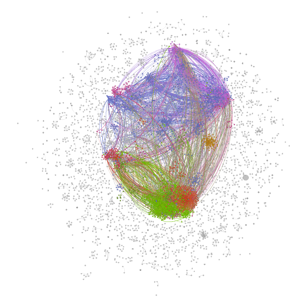 no-code tools Gephi